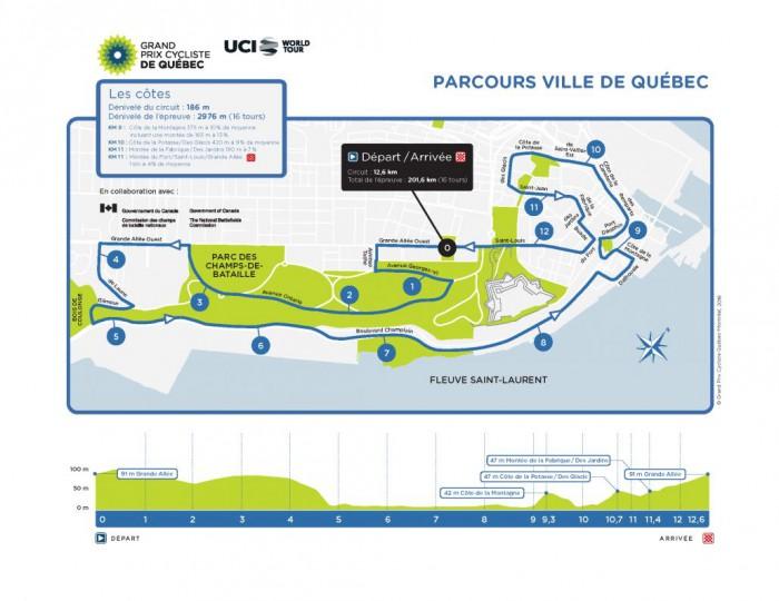 Grand Prix Cycliste de Québec 1.UWT CAN (2ª  Cat)  2250_2019_