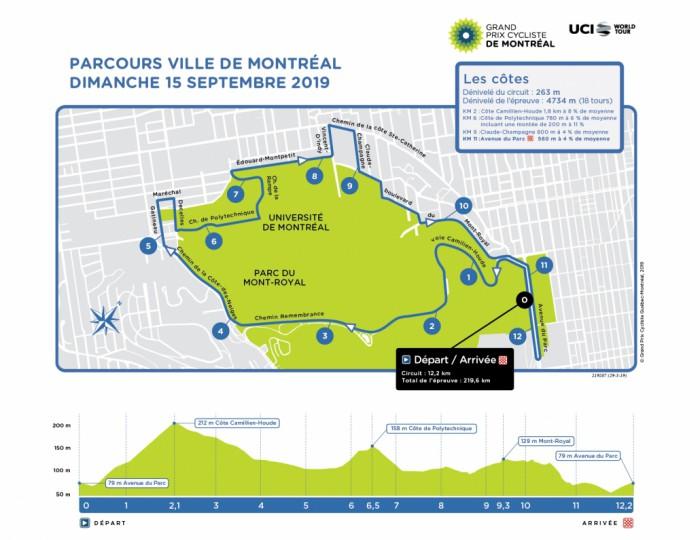 Grand Prix Cycliste de Montréal 1.UWT CAN (2ª Cat) *  2251_2019_