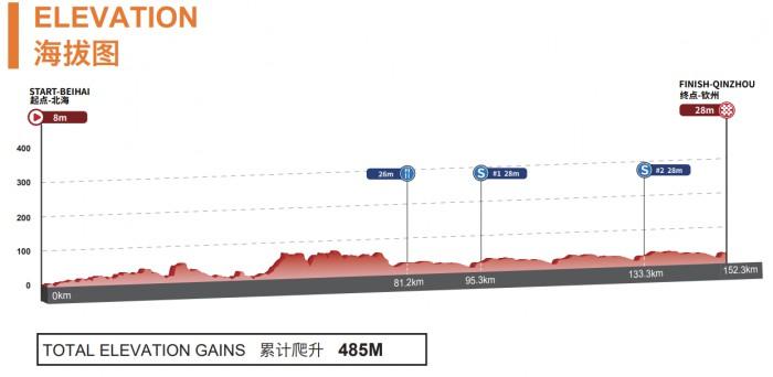 Gree-Tour of Guangxi 2.UWT CHN (2ª Cat) FINAL 3/3  2985_2019_2