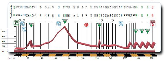 Giro dell'Emilia 1.HC ITA (2ª Cat)  369_2019_